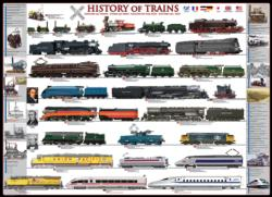 History of Trains (Small Box) Pattern / Assortment