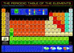Periodic Table of Elements (Small Box) Science
