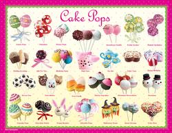 Cake Pops (Mini) Pattern / Assortment Miniature Puzzle