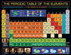 The Periodic Table of the Elements (Mini) Educational Miniature