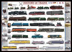 History of Trains Pattern / Assortment Jigsaw Puzzle