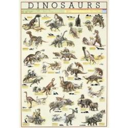 Dinosaurs Science