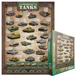 History of Tanks Pattern / Assortment Jigsaw Puzzle